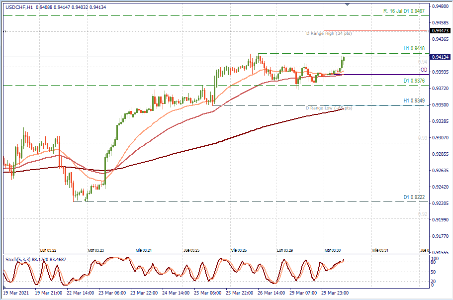 USDCHF H1.png