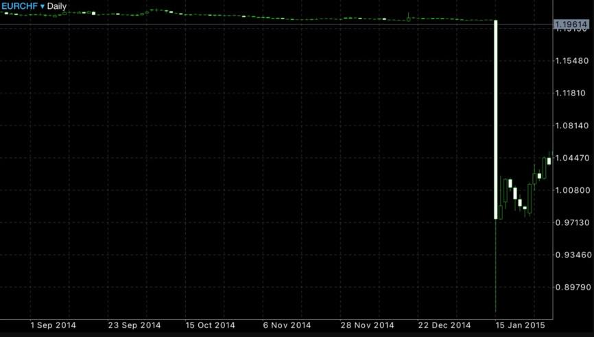 chart wth.jpg